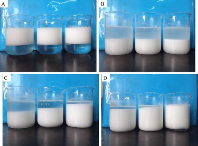 Các loại chất nhũ hóa tạo gel, tạo đặc